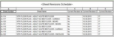 Revision Schedule